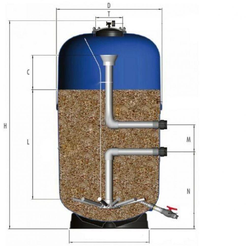 Фильтр песчаный для воды своими руками